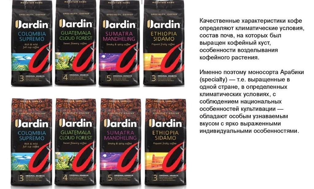 виды кофе Жардин
